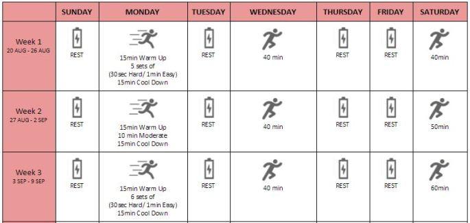 week 1-3